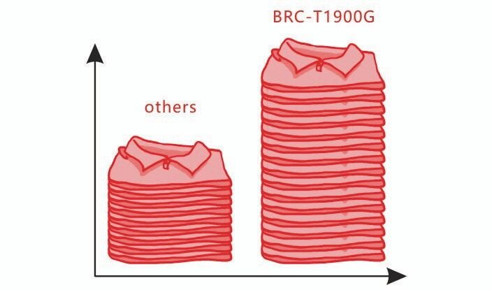 BRUCE BRC-T1900GSK Висока продуктивність